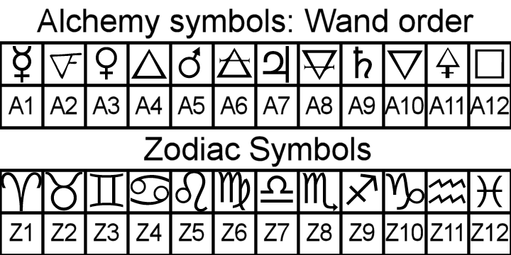 Alchemy and Zodiac symbols