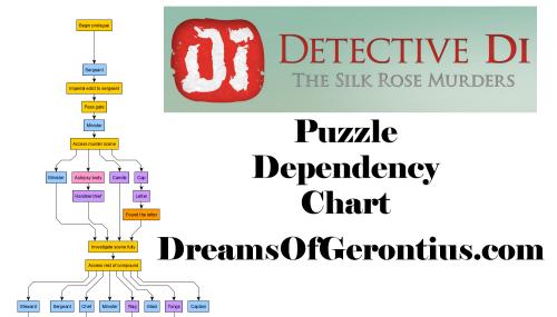 Detective Di PDC